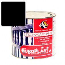 Грунт-эмаль по ржавчине EUROPLAST 0.9 кг (черная)