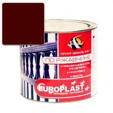 Грунт-эмаль по ржавчине EUROPLAST 0.9 кг (шоколад)